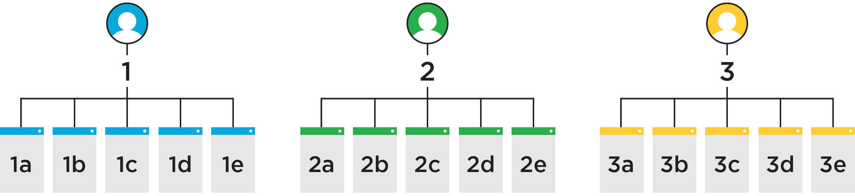 RMG_Survey_Chart2